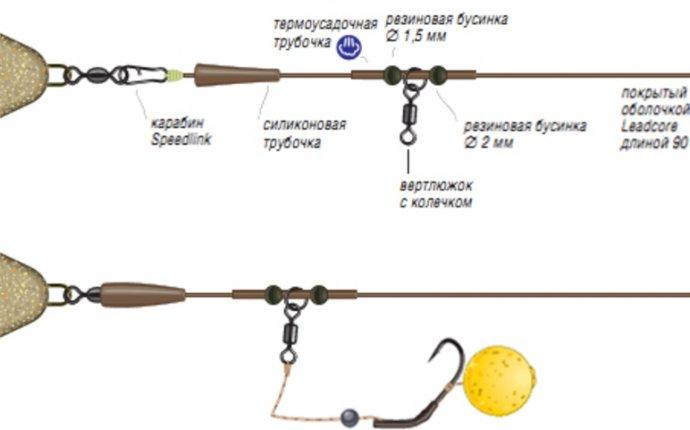 Снасти для рыбалки своими